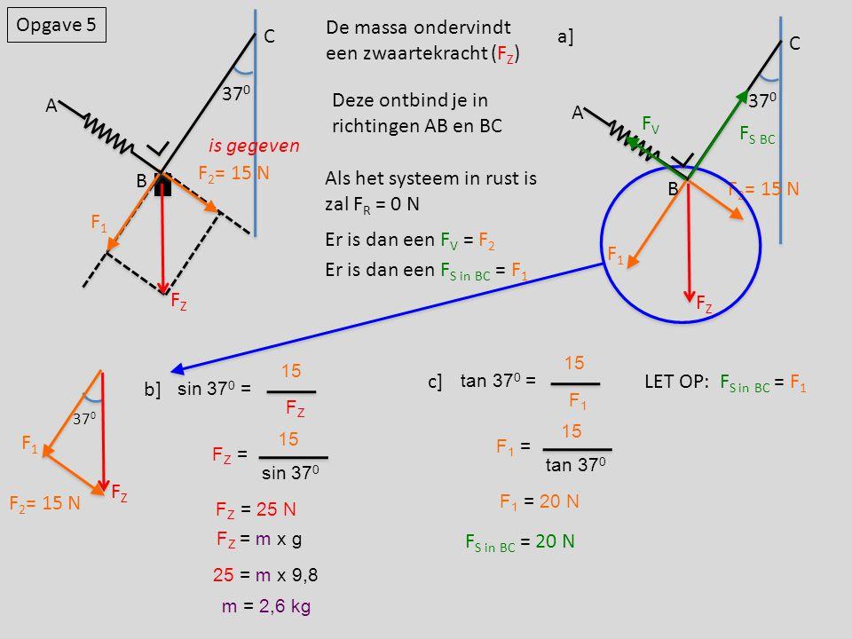 een zwaartekracht (FZ) a]